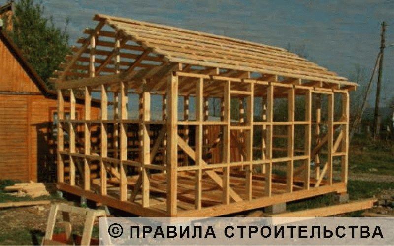 Теплоизоляционные материалы для стен внутри