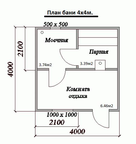 Мини баня своими руками - СтроимСвоимиРуками.рф
