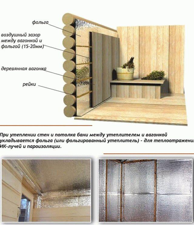 Фольга для теплоизоляции бани: какую выбрать и как произвести монтаж