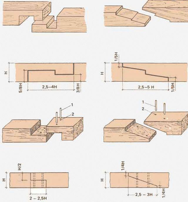 Возведение бани из бруса - рекомендации по строительству своими руками