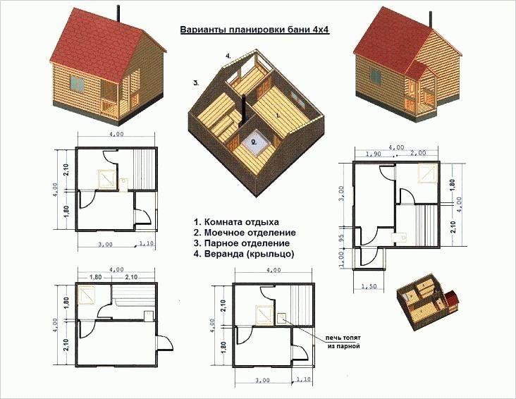 Как построить баню на даче своими руками недорого полезные рекомендации и видео