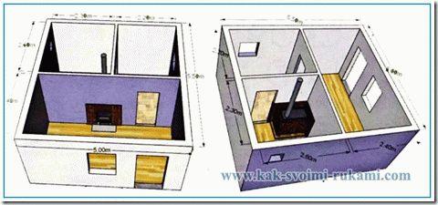 Правила постройки бани - Строим баню или сауну