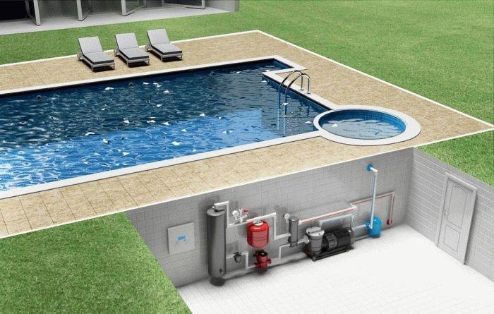 Зимний бассейн на даче с подогревом. Мобильный бассейн с автономным подогревом и подачей воды