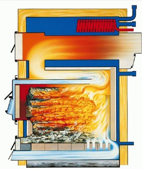 Печь-камин для дачи длительного горения