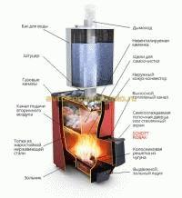Печь для бани тунгуска - Строим баню или сауну