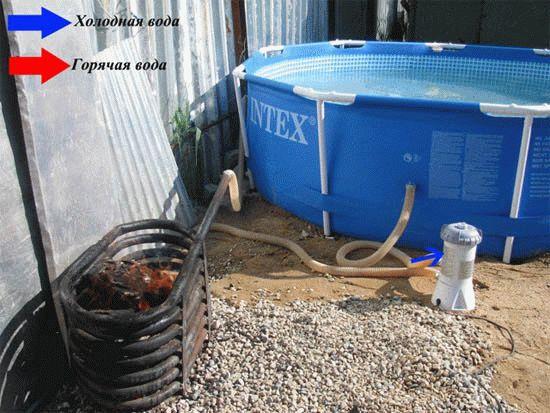 Подогреватель бассейна на твердом топливе