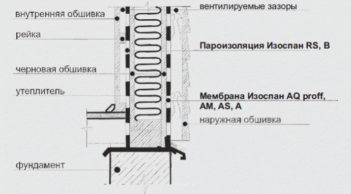 Kim-al мм теплоизоляция 50