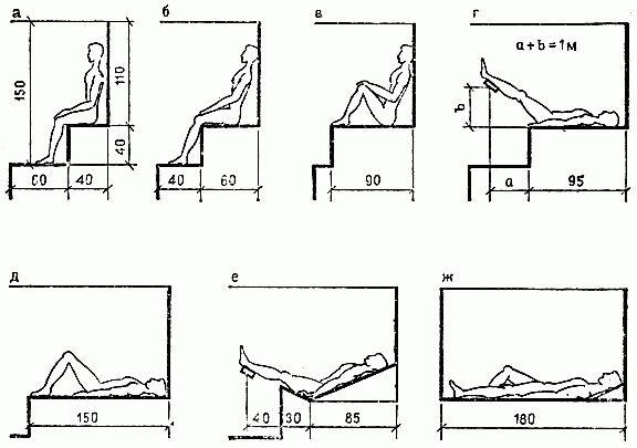 Как сделать полоки в бане своими руками