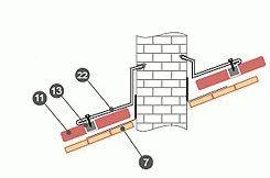 Как заделать крышу вокруг трубы бани