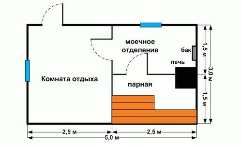 Чем утеплить перегородки в бане - Строим баню или сауну
