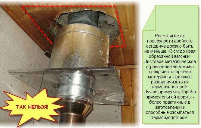 Проход трубы через потолок - Всё о бане
