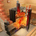 Установка печи в бане пошаговая инструкция
