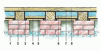 Утепление пола пенопластом в бане - Строим баню или сауну