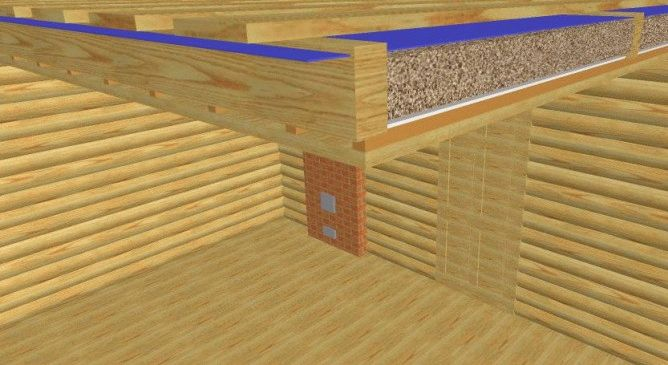 Утепление потолка парной в деревянной бане